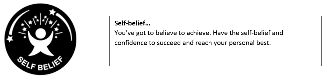 self belief definition